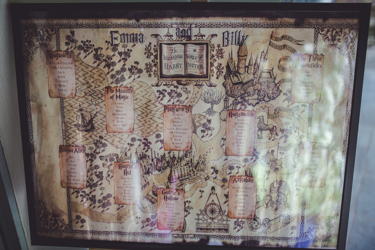 Harry Potter table plan